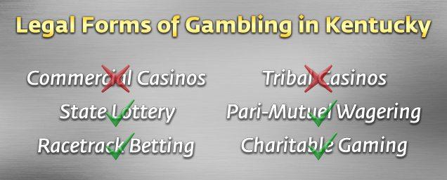 Poker Websites in Kentucky - Online Poker Legal in Kentucky?