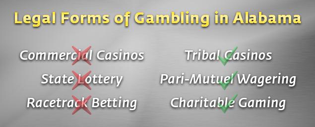 Legal gambling age in alabama tunica ms casino maps