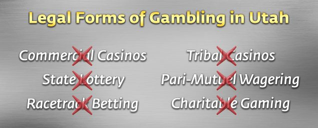Utah Gambling Allowed