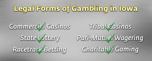Legal Forms of Gambling in IA