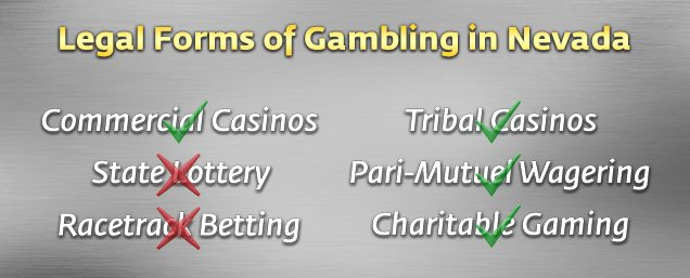 Nevada Gambling Allowed