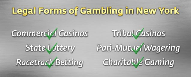 Legal Forms of Gambling in NY