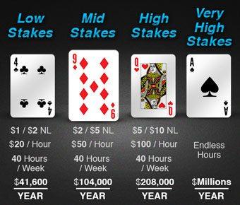 Compulsive gamblers gambling days are over rar
