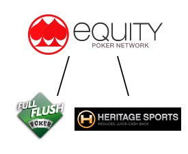 Equity Poker Network