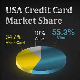 online betting usa mastercard poker